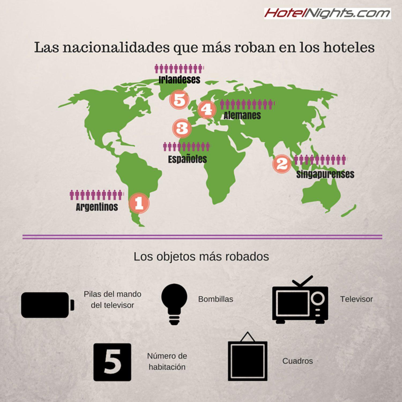 Infografía Ladrones de hoteles